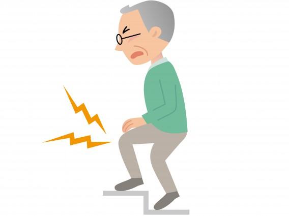 膝痛 腰痛 股関節痛 肩こり 首痛